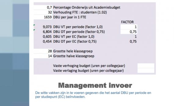 SMOeT-management-invoer